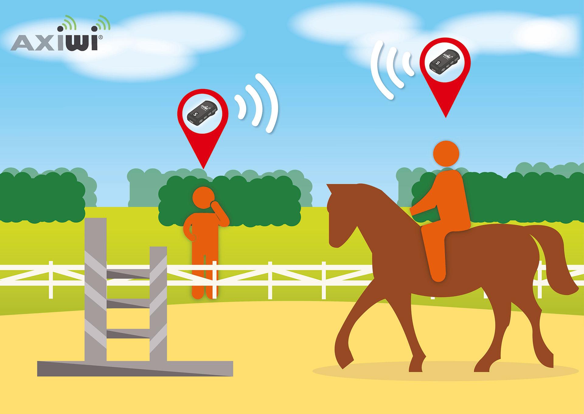 AXIWI Kommunikationssysteme