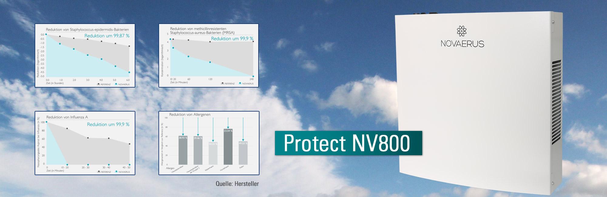 Luftentkeimer Novaerus NV800